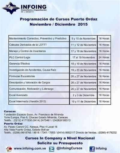 1- Puerto Ordaz Nov-Dic 2015800px